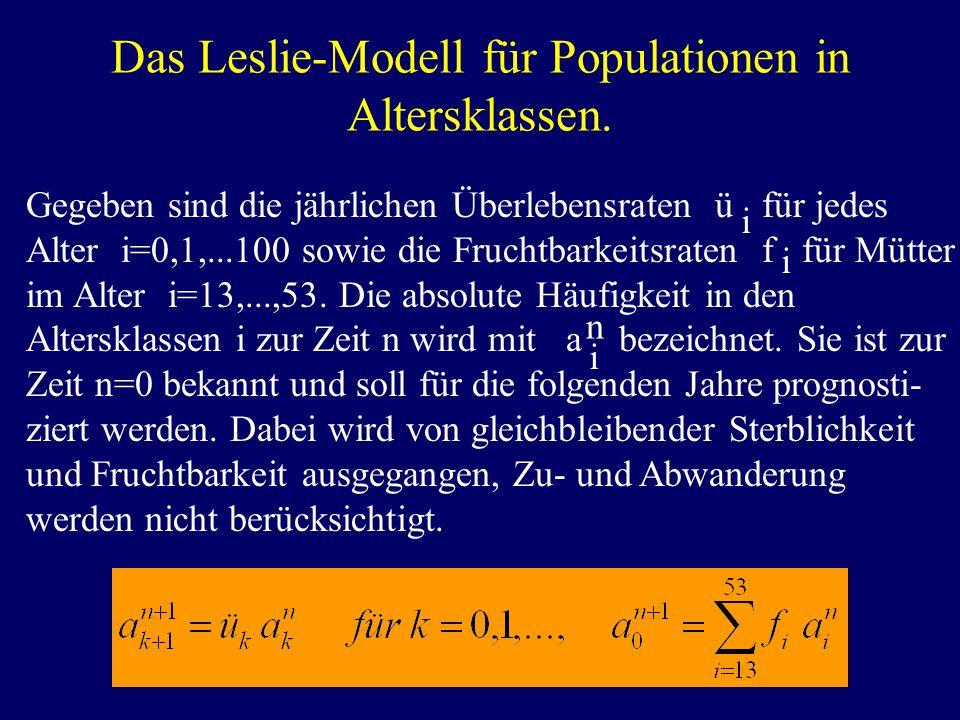 Das Leslie-Modell für Populationen in Altersklassen. Gegeben sind die jährlichen Überlebensraten ü für jedes Alter i=0,1,...100 sowie die Fruchtbarkei