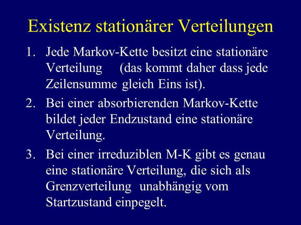 Existenz stationärer Verteilungen 1.Jede Markov-Kette besitzt eine stationäre Verteilung (das kommt daher dass jede Zeilensumme gleich Eins ist). 2.Be