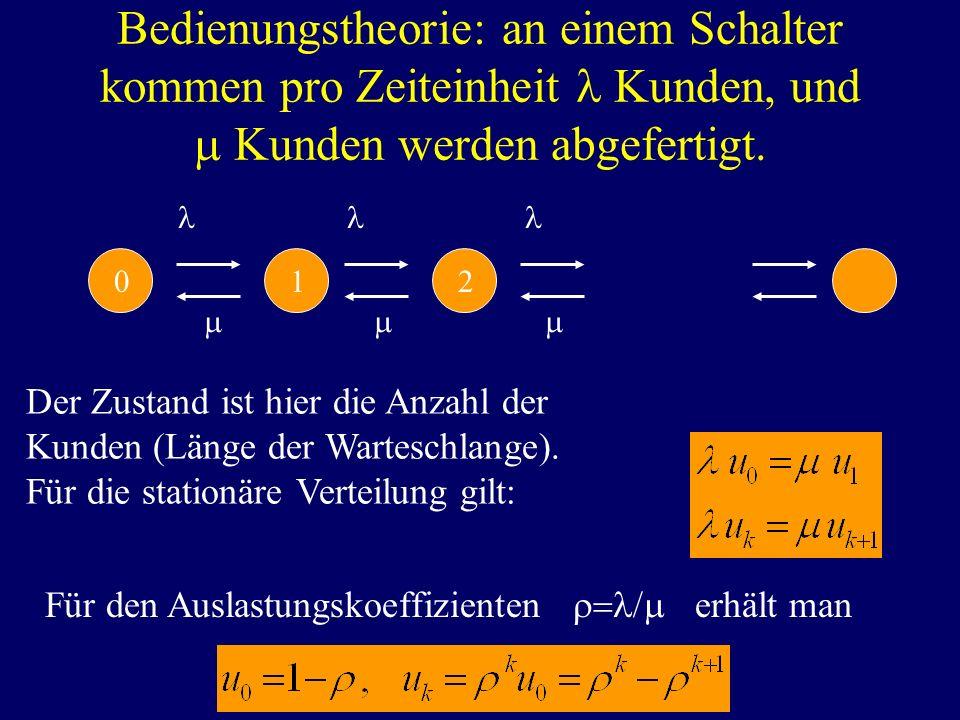 Beispiel 7.