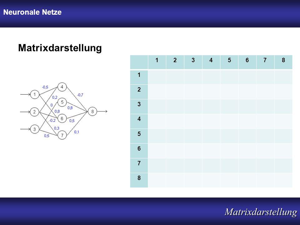 Neuronale Netze Matrixdarstellung Matrixdarstellung 12345678 1 2 3 4 5 6 7 8