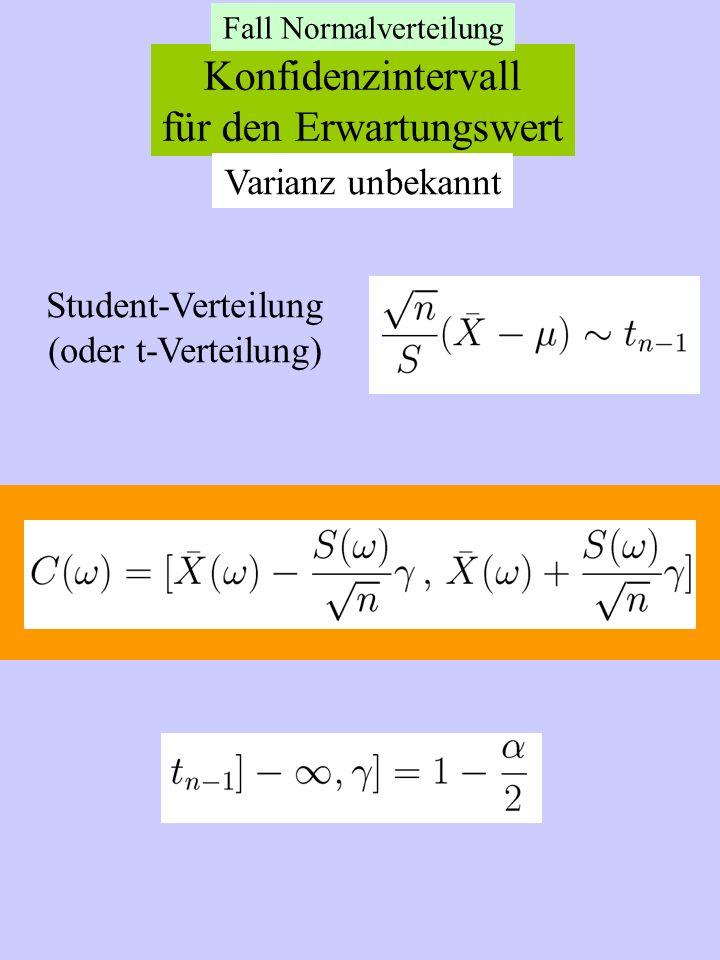 Konfidenzintervall für den Erwartungswert Varianz unbekannt Student-Verteilung (oder t-Verteilung) Fall Normalverteilung