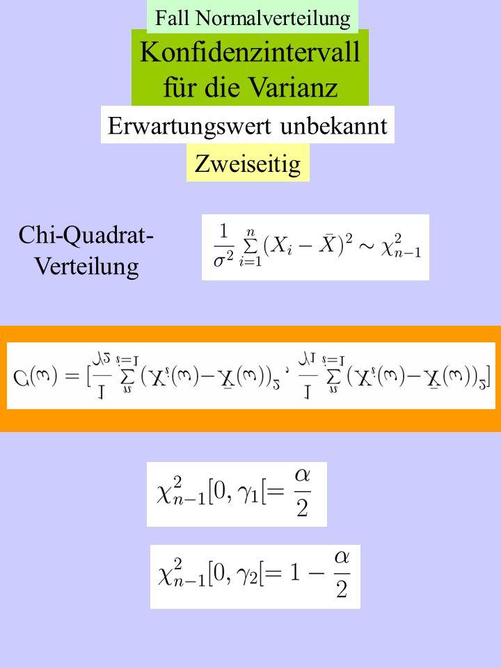 Konfidenzintervall für die Varianz Erwartungswert unbekannt Zweiseitig Chi-Quadrat- Verteilung Fall Normalverteilung