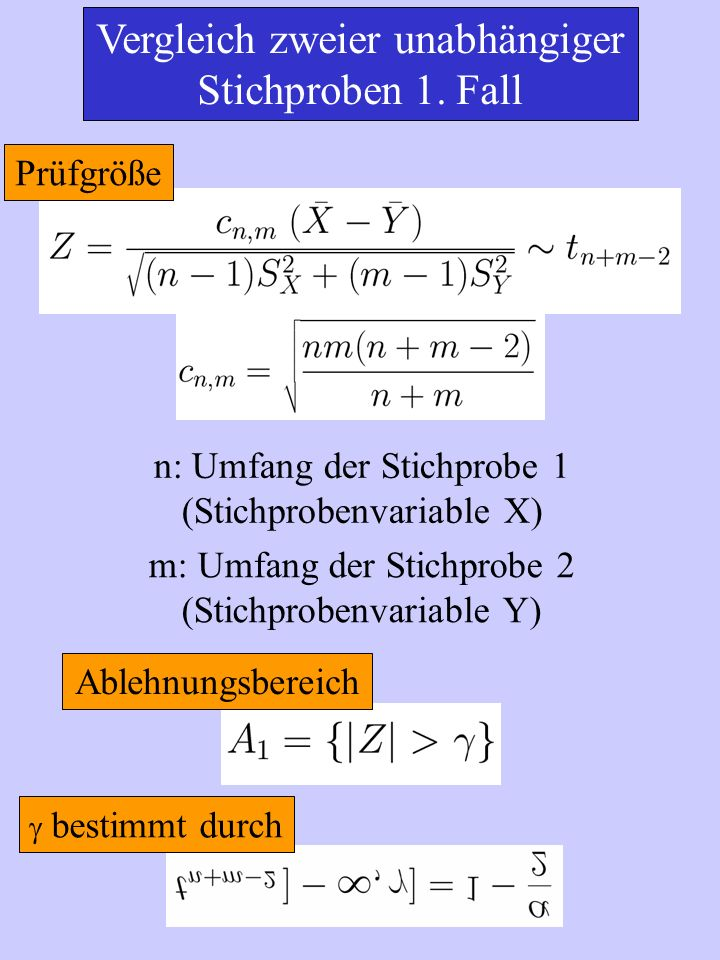 Vergleich zweier unabhängiger Stichproben 1. Fall Prüfgröße n: Umfang der Stichprobe 1 (Stichprobenvariable X) m: Umfang der Stichprobe 2 (Stichproben