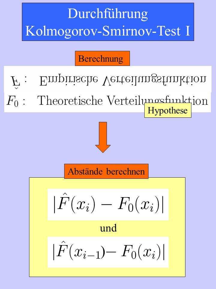 Durchführung Kolmogorov-Smirnov-Test I Berechnung Abstände berechnen und Hypothese )