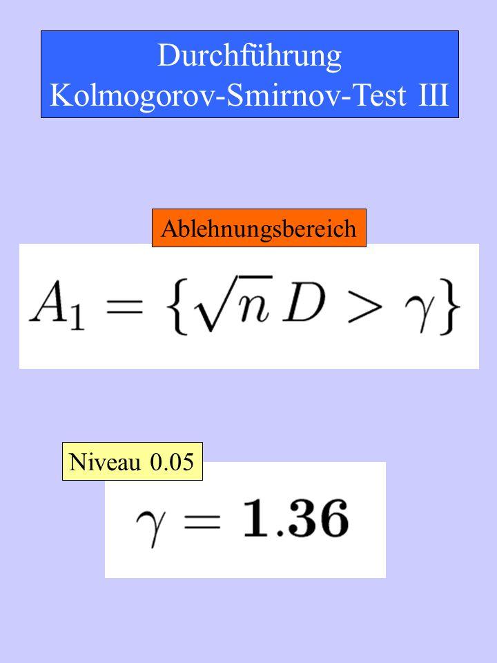 Durchführung Kolmogorov-Smirnov-Test III Ablehnungsbereich Niveau 0.05