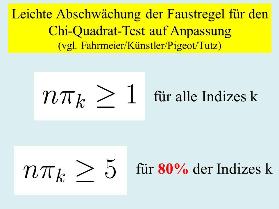 Leichte Abschwächung der Faustregel für den Chi-Quadrat-Test auf Anpassung (vgl. Fahrmeier/Künstler/Pigeot/Tutz) für alle Indizes k für 80% der Indize