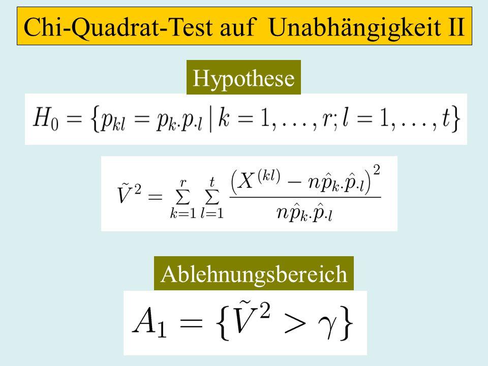 Chi-Quadrat-Test auf Unabhängigkeit II Hypothese Ablehnungsbereich