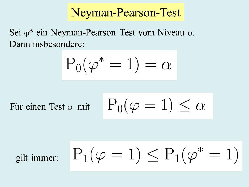 Neyman-Pearson-Test Für einen Test mit gilt immer: Sei * ein Neyman-Pearson Test vom Niveau. Dann insbesondere: