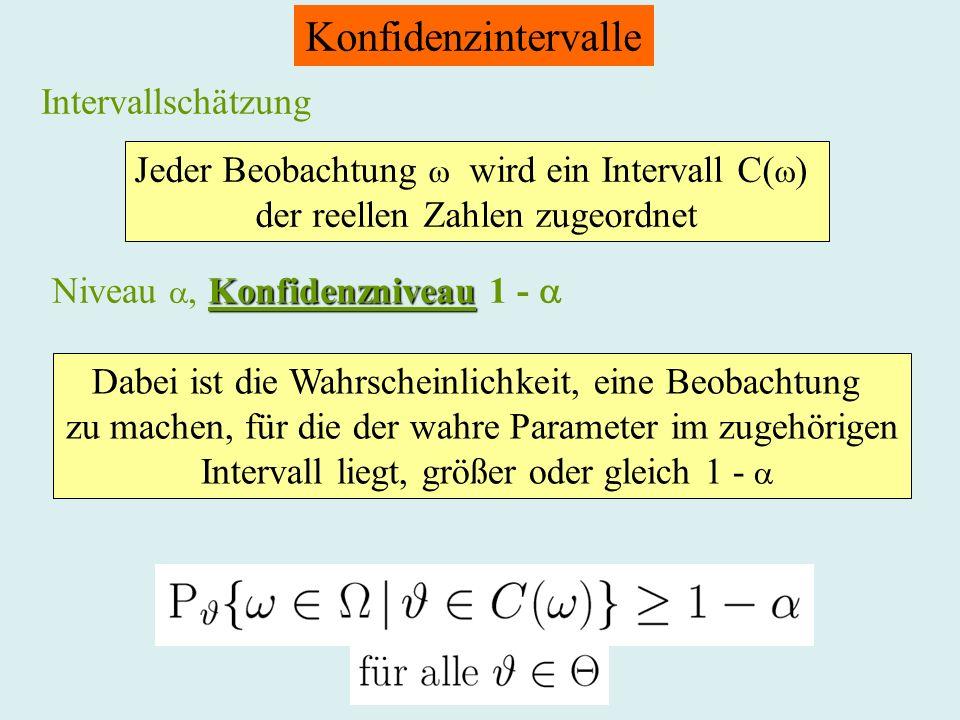 Konfidenzintervalle Intervallschätzung Jeder Beobachtung wird ein Intervall C( ) der reellen Zahlen zugeordnet Konfidenzniveau Niveau, Konfidenzniveau 1 - Dabei ist die Wahrscheinlichkeit, eine Beobachtung zu machen, für die der wahre Parameter im zugehörigen Intervall liegt, größer oder gleich 1 -