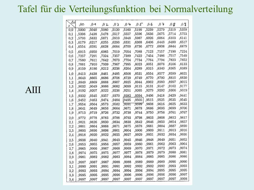 Tafel für die Verteilungsfunktion bei Normalverteilung AIII