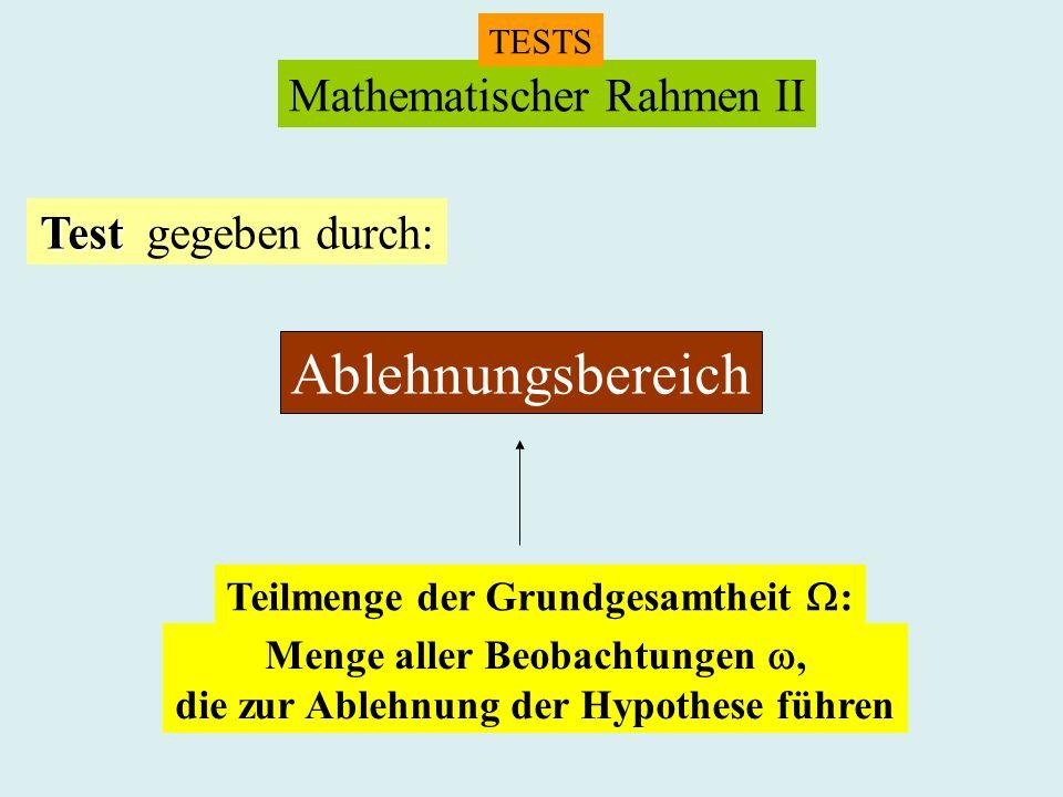 Mathematischer Rahmen II TESTS Test Test gegeben durch: Ablehnungsbereich Teilmenge der Grundgesamtheit : Menge aller Beobachtungen, die zur Ablehnung der Hypothese führen