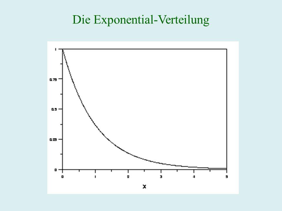Die Exponential-Verteilung