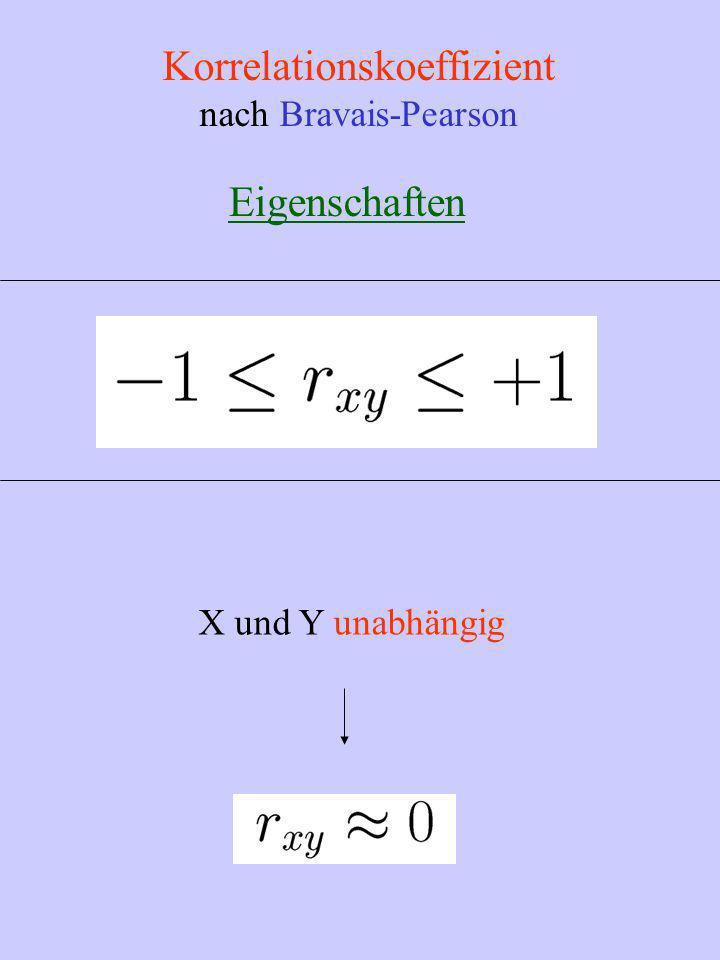 Korrelationskoeffizient nach Bravais-Pearson Eigenschaften X und Y unabhängig