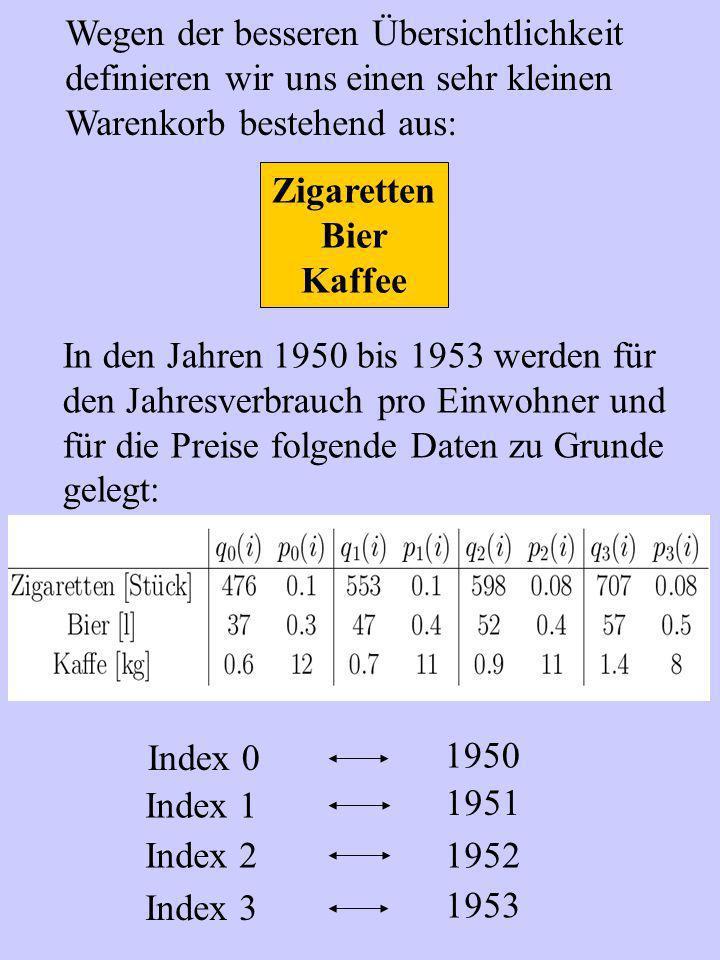 Wegen der besseren Übersichtlichkeit definieren wir uns einen sehr kleinen Warenkorb bestehend aus: In den Jahren 1950 bis 1953 werden für den Jahresv
