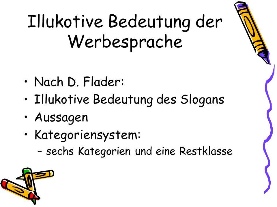 Illukotive Bedeutung der Werbesprache Nach D. Flader: Illukotive Bedeutung des Slogans Aussagen Kategoriensystem: –sechs Kategorien und eine Restklass