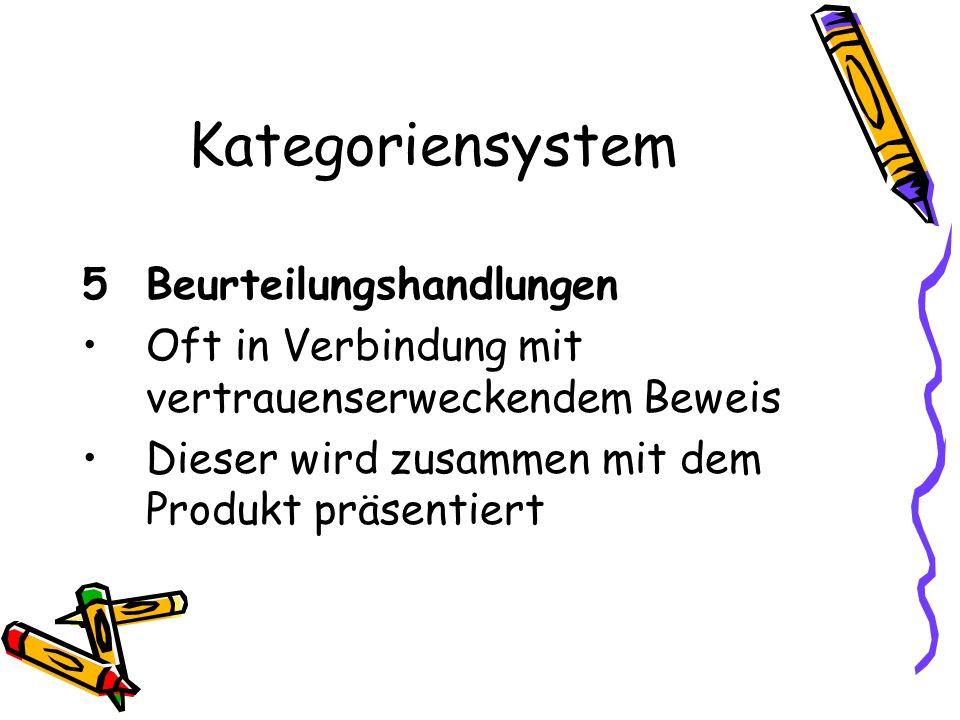 Kategoriensystem 5Beurteilungshandlungen Oft in Verbindung mit vertrauenserweckendem Beweis Dieser wird zusammen mit dem Produkt präsentiert