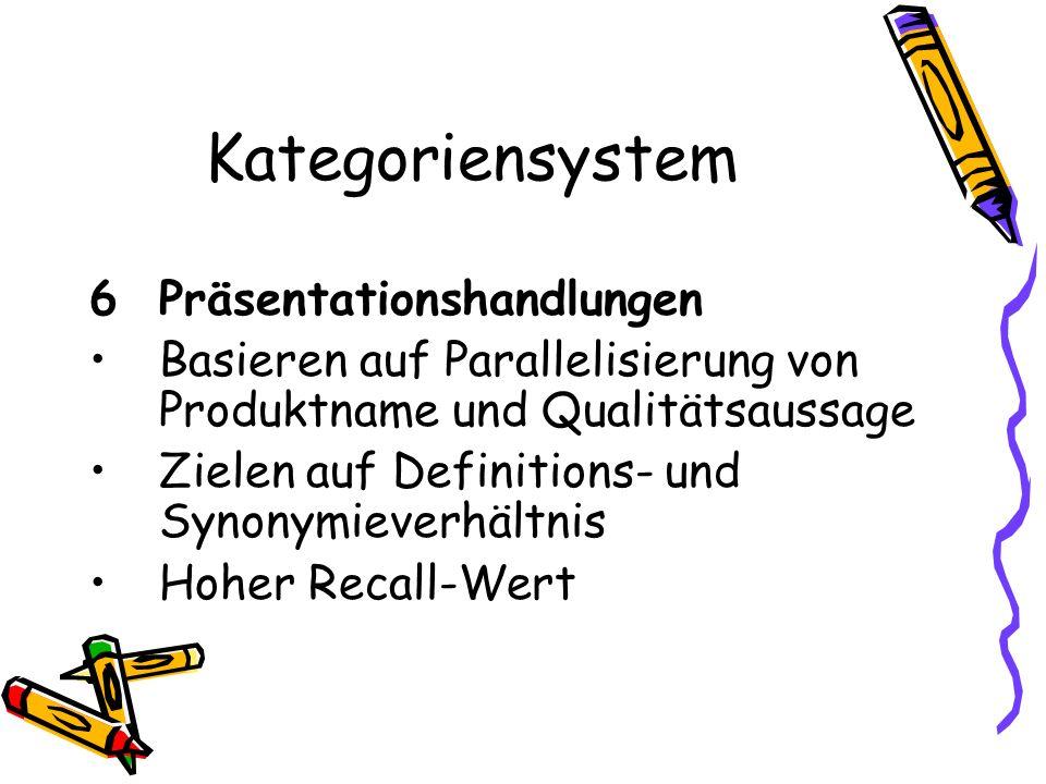 Kategoriensystem 6Präsentationshandlungen Basieren auf Parallelisierung von Produktname und Qualitätsaussage Zielen auf Definitions- und Synonymieverh