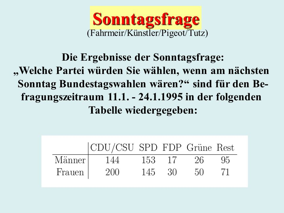 Sonntagsfrage (Fahrmeir/Künstler/Pigeot/Tutz) Die Ergebnisse der Sonntagsfrage: Welche Partei würden Sie wählen, wenn am nächsten Sonntag Bundestagswahlen wären.