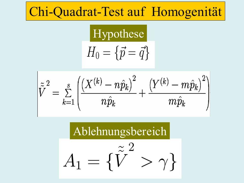 Chi-Quadrat-Test auf Homogenität Hypothese Ablehnungsbereich