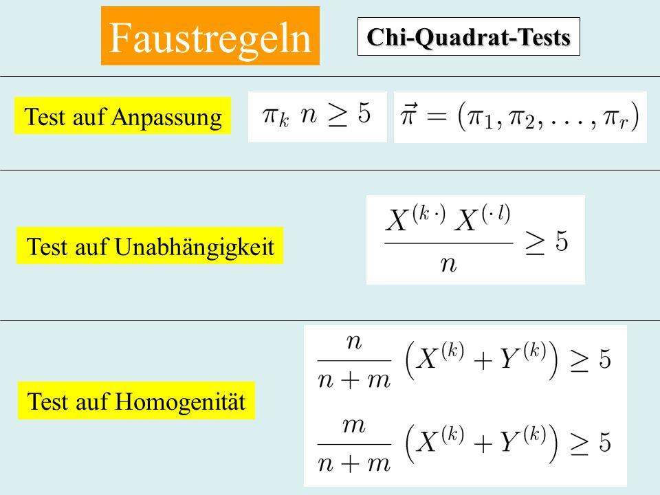 Faustregeln Chi-Quadrat-Tests Test auf Anpassung Test auf Unabhängigkeit Test auf Homogenität