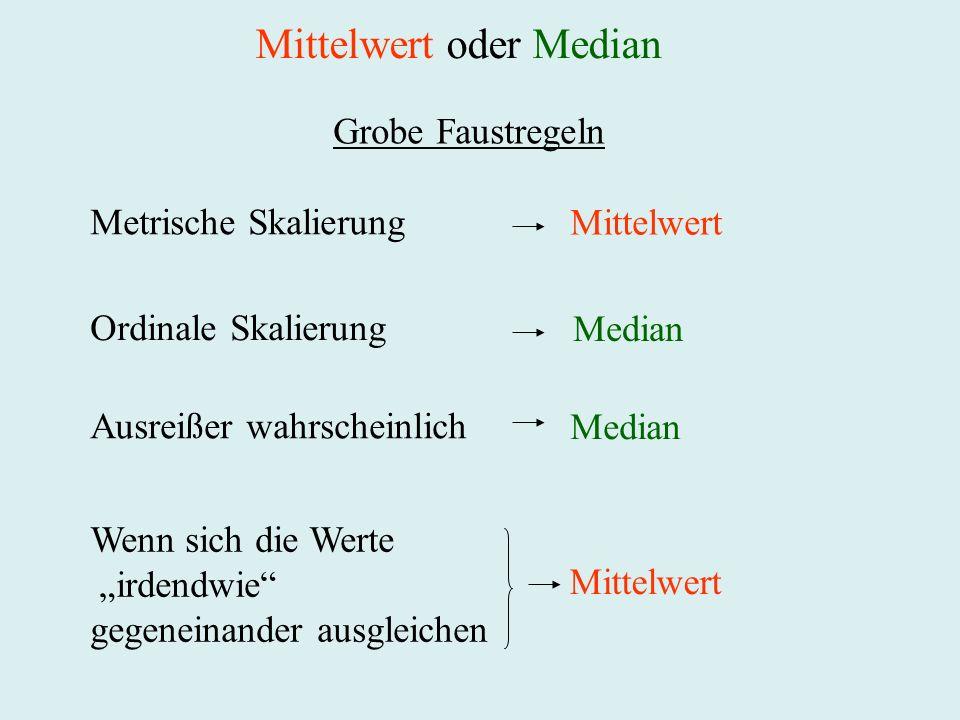 Mittelwert oder Median Grobe Faustregeln Metrische Skalierung Ordinale Skalierung Ausreißer wahrscheinlich Wenn sich die Werte irdendwie gegeneinander