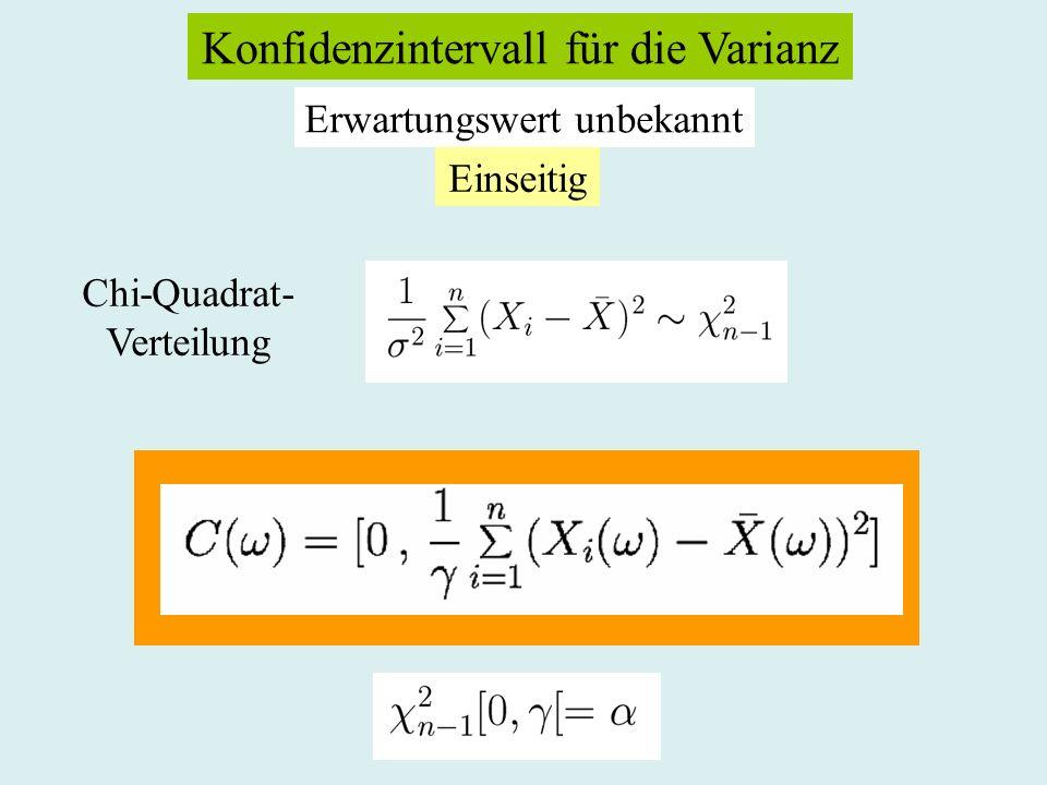 Konfidenzintervall für die Varianz Erwartungswert unbekannt Einseitig Chi-Quadrat- Verteilung
