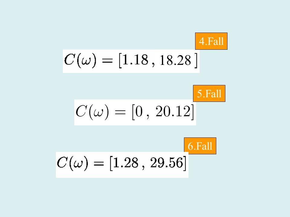 6.Fall 18.28 5.Fall 4.Fall