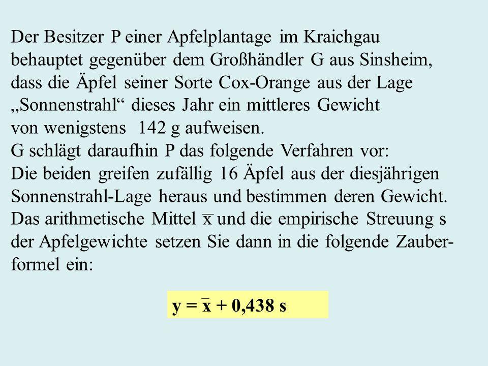 Der Besitzer P einer Apfelplantage im Kraichgau behauptet gegenüber dem Großhändler G aus Sinsheim, dass die Äpfel seiner Sorte Cox-Orange aus der Lag