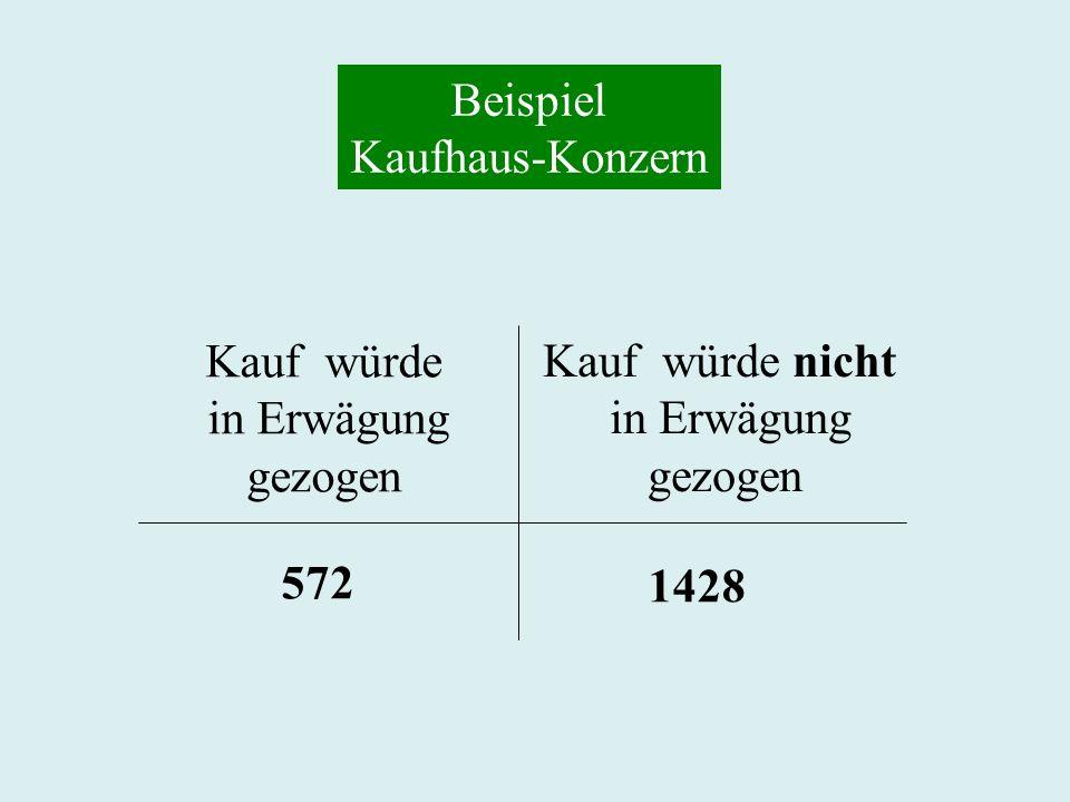 Beispiel Kaufhaus-Konzern Kauf würde in Erwägung gezogen Kauf würde nicht in Erwägung gezogen 572 1428