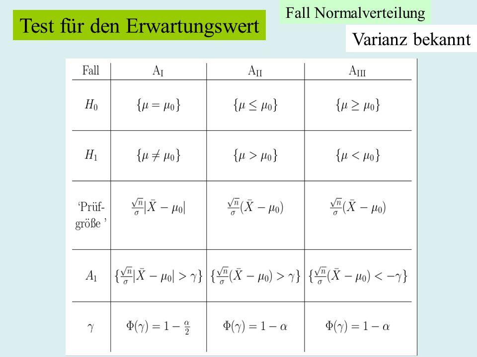 Satz von Karl Pearson I X: Stichprobenvariable, die r > 2 verschieden Werte annehmen kann: Die Verteilung von X ist durch einen Wahrscheinlichkeitsvektor gegeben.