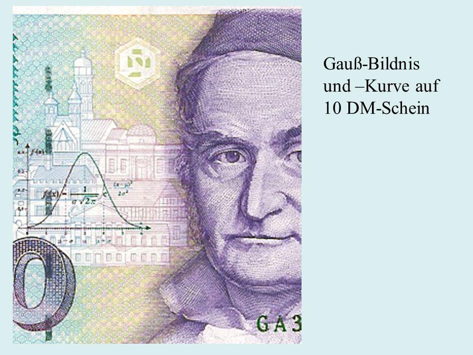 Gauß-Bildnis und –Kurve auf 10 DM-Schein
