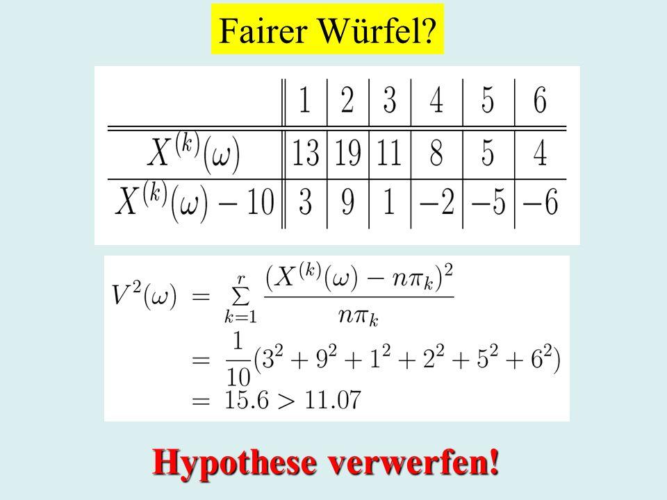 Fairer Würfel? Hypothese verwerfen!
