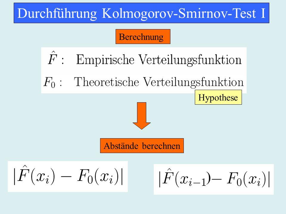 Durchführung Kolmogorov-Smirnov-Test I Berechnung Abstände berechnen ) Hypothese