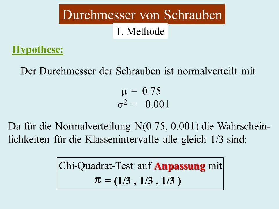 Durchmesser von Schrauben 1. Methode Hypothese: Der Durchmesser der Schrauben ist normalverteilt mit = 0.75 = 0.001 2 Da für die Normalverteilung N(0.