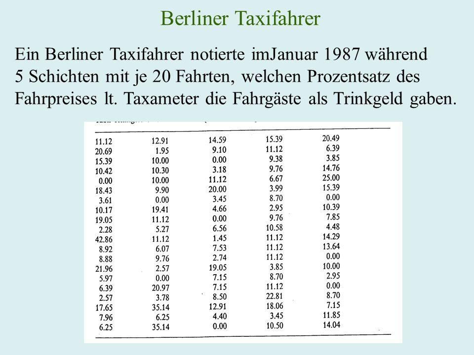 Berliner Taxifahrer Ein Berliner Taxifahrer notierte imJanuar 1987 während 5 Schichten mit je 20 Fahrten, welchen Prozentsatz des Fahrpreises lt.