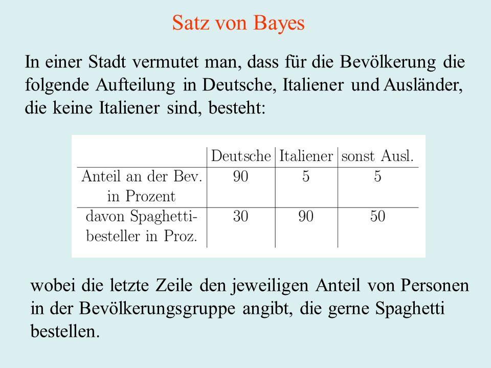 In einer Stadt vermutet man, dass für die Bevölkerung die folgende Aufteilung in Deutsche, Italiener und Ausländer, die keine Italiener sind, besteht: