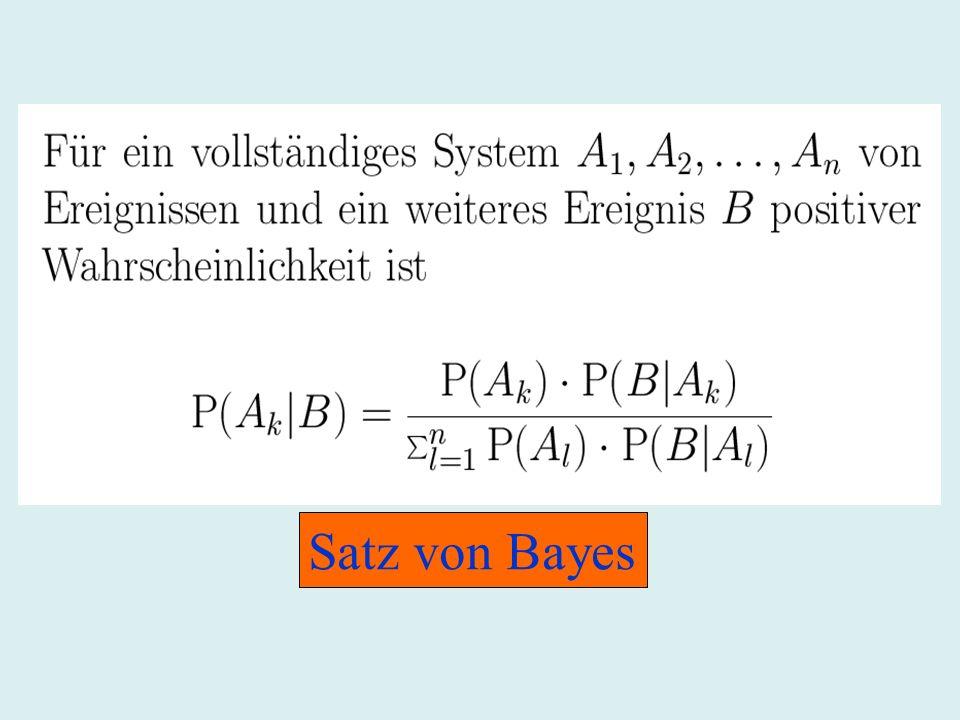 Satz von Bayes
