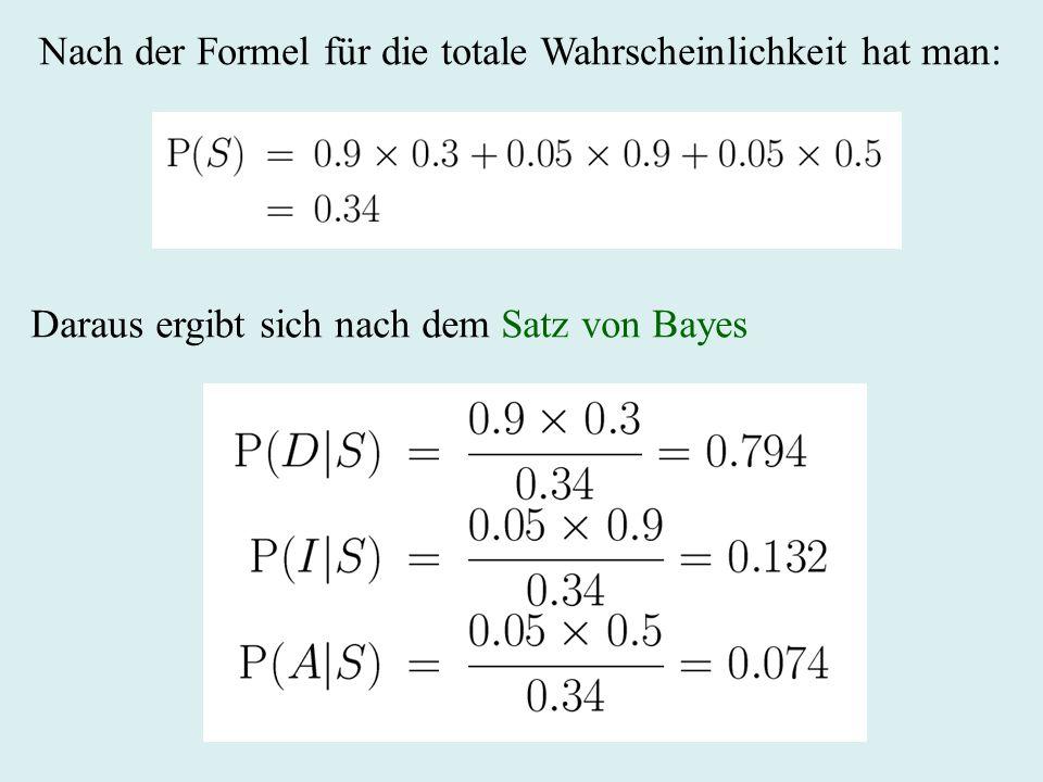 Nach der Formel für die totale Wahrscheinlichkeit hat man: Daraus ergibt sich nach dem Satz von Bayes
