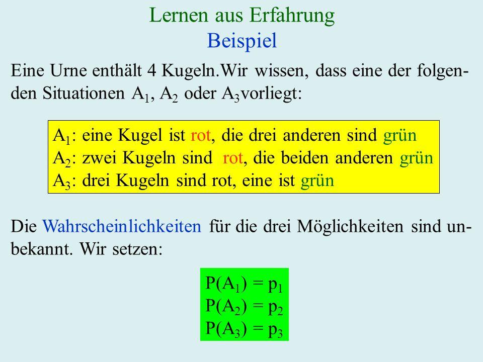 Lernen aus Erfahrung Beispiel Eine Urne enthält 4 Kugeln.Wir wissen, dass eine der folgen- den Situationen A 1, A 2 oder A 3 vorliegt: A 1 : eine Kugel ist rot, die drei anderen sind grün A 2 : zwei Kugeln sind rot, die beiden anderen grün A 3 : drei Kugeln sind rot, eine ist grün Die Wahrscheinlichkeiten für die drei Möglichkeiten sind un- bekannt.