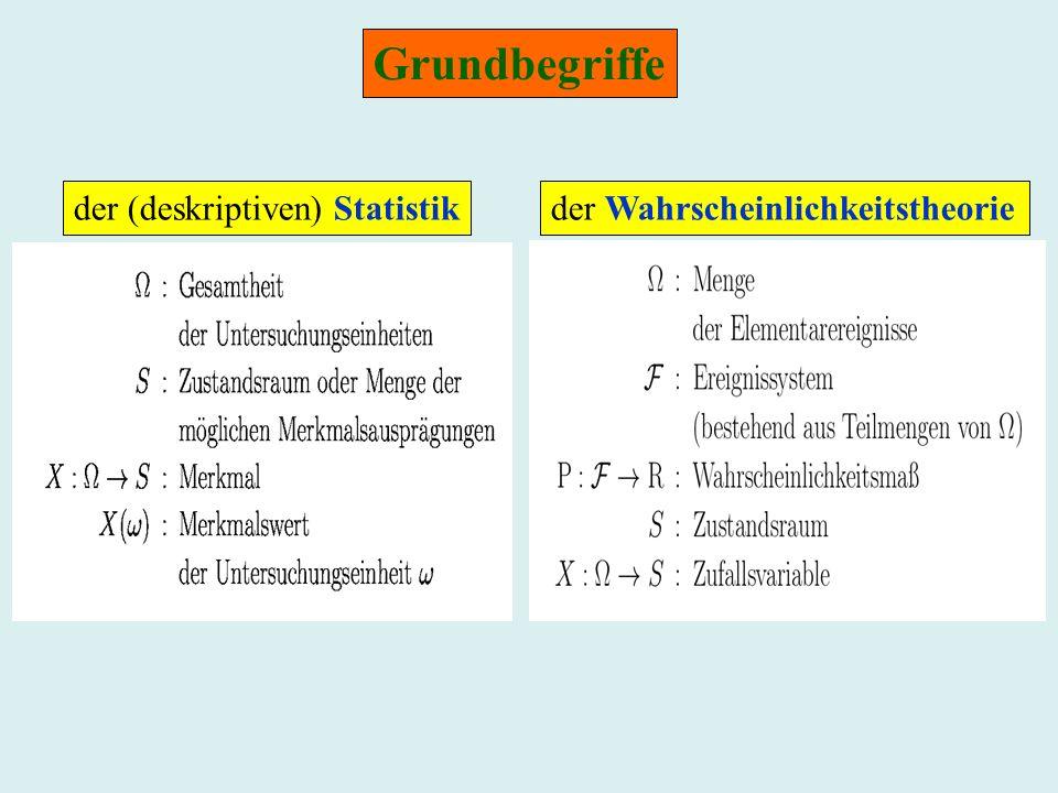 Grundbegriffe der (deskriptiven) Statistikder Wahrscheinlichkeitstheorie