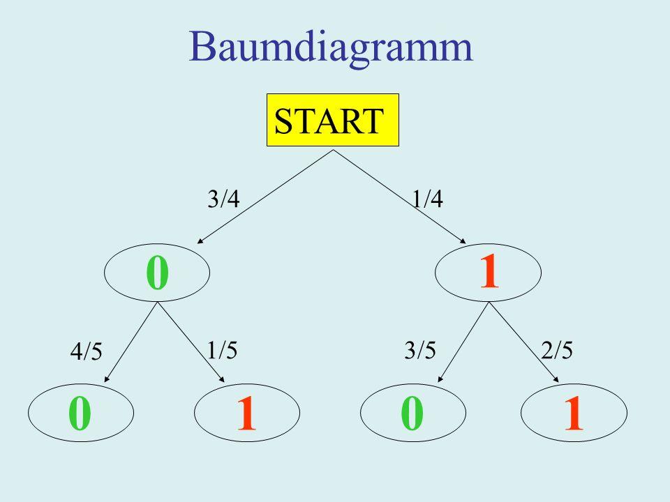 START 0 1 0011 3/4 1/4 4/5 1/53/52/5 Baumdiagramm