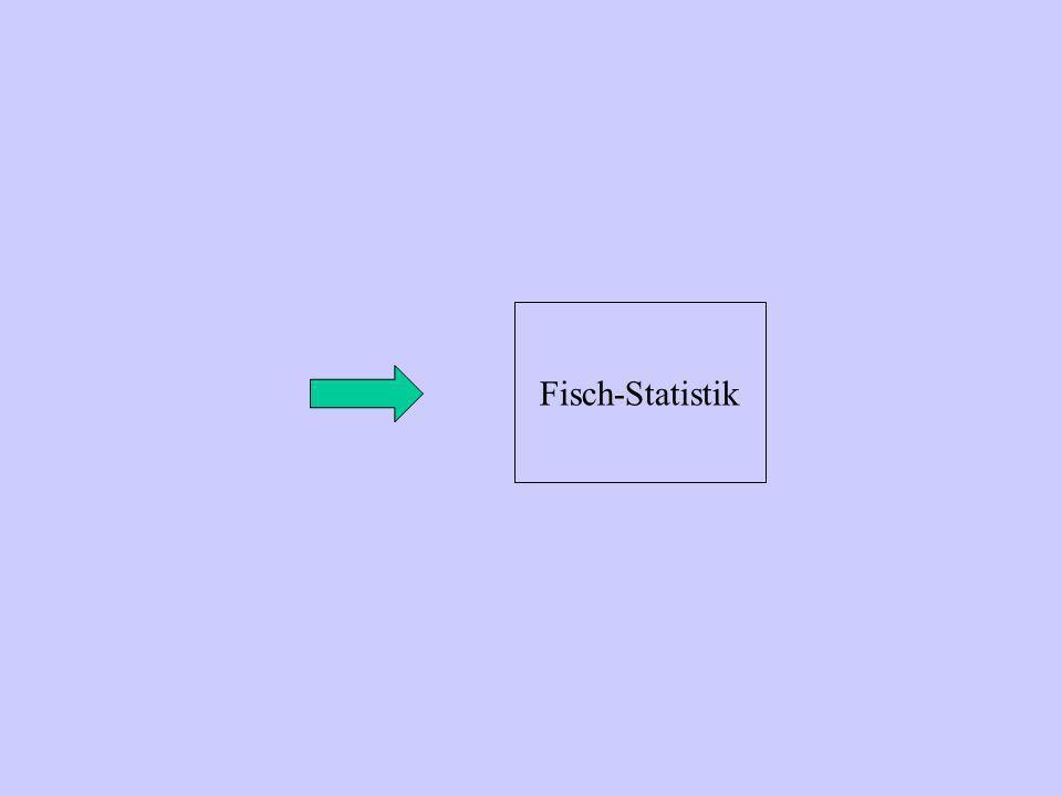 Fisch-Statistik