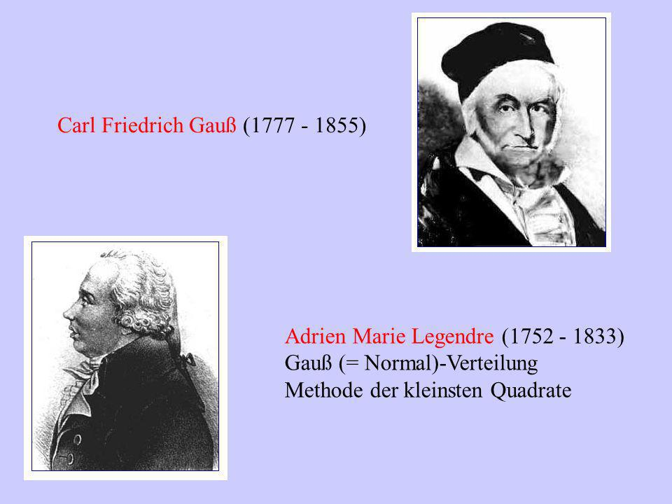 Adrien Marie Legendre (1752 - 1833) Gauß (= Normal)-Verteilung Methode der kleinsten Quadrate Carl Friedrich Gauß (1777 - 1855)