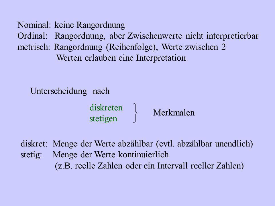 Nominal: keine Rangordnung Ordinal: Rangordnung, aber Zwischenwerte nicht interpretierbar metrisch: Rangordnung (Reihenfolge), Werte zwischen 2 Werten