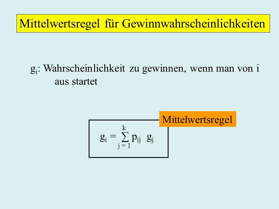 Mittelwertsregel für Gewinnwahrscheinlichkeiten g i : Wahrscheinlichkeit zu gewinnen, wenn man von i aus startet g i = p ij g j j = 1 k Mittelwertsregel