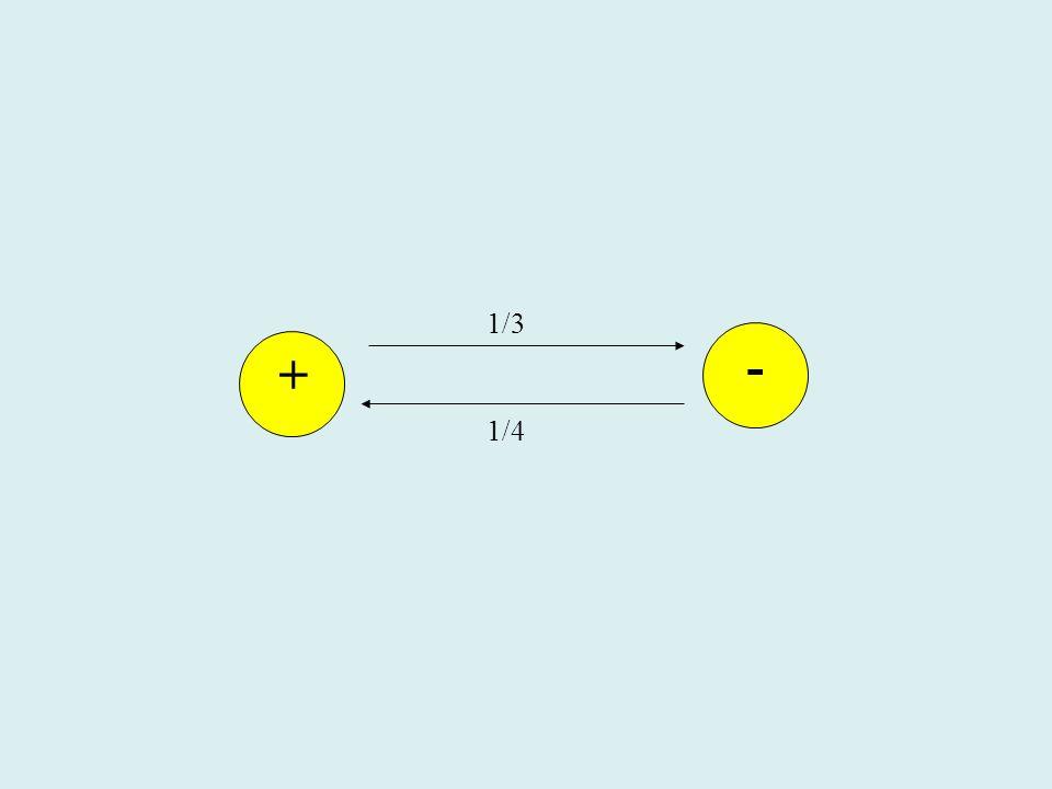 Problem 1 Problem 1: Wie groß ist die Wahrscheinlichkeit, in 10 Tagen einen Minus-Tag zu haben, wenn heute ein Plus-Tag ist.