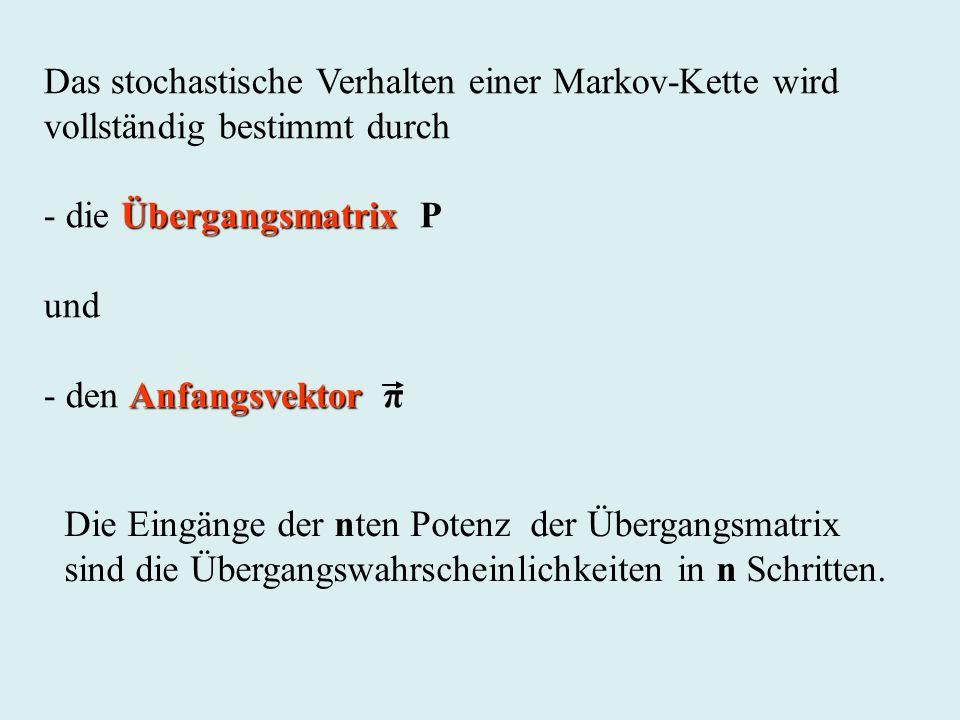 Das stochastische Verhalten einer Markov-Kette wird vollständig bestimmt durch Übergangsmatrix - die Übergangsmatrix P und Anfangsvektor - den Anfangs