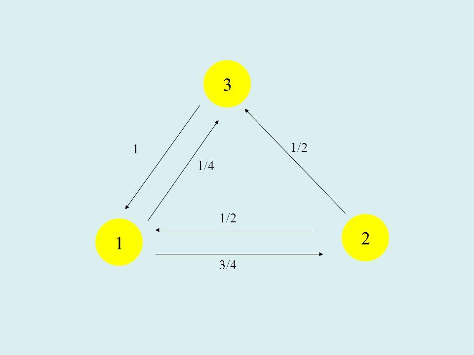 3.Tests 3.1. Grundbegriffe 3.2. Tests einfacher Hypothesen (Neyman-Pearson-Test) 3.3.
