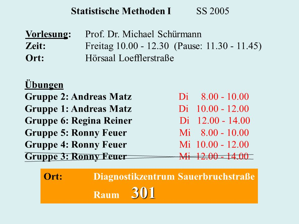 Statistische Methoden I SS 2005 Vorlesung:Prof. Dr. Michael Schürmann Zeit:Freitag 10.00 - 12.30 (Pause: 11.30 - 11.45) Ort:Hörsaal Loefflerstraße Übu