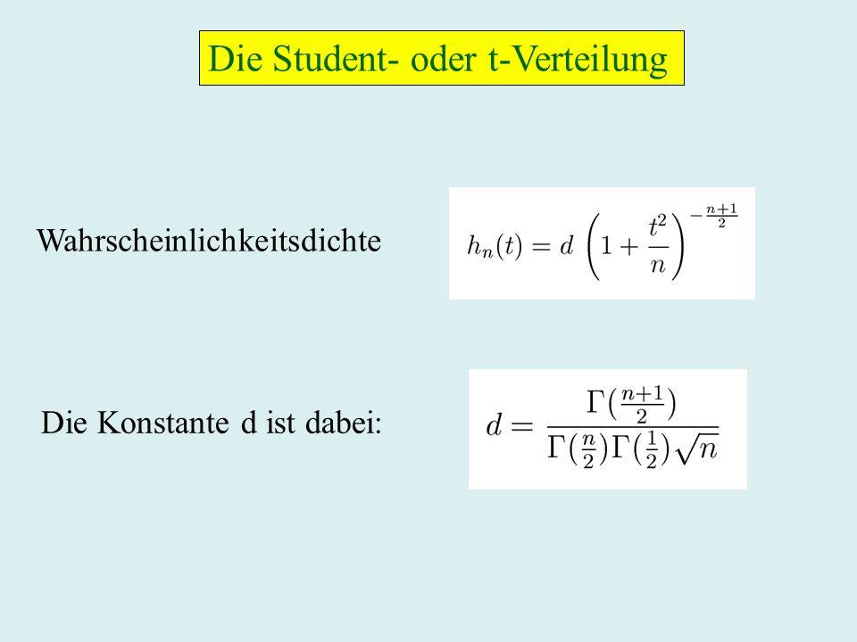 Die Student- oder t-Verteilung Wahrscheinlichkeitsdichte Die Konstante d ist dabei: